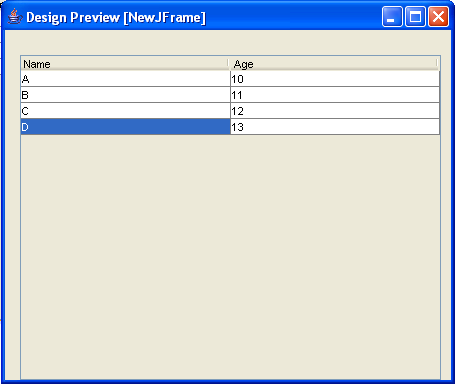 Jtable To Vector Example All About Basic