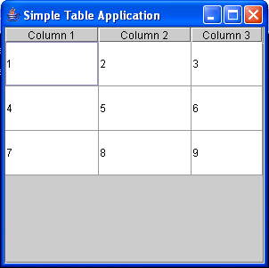 how to add table in gridpane java