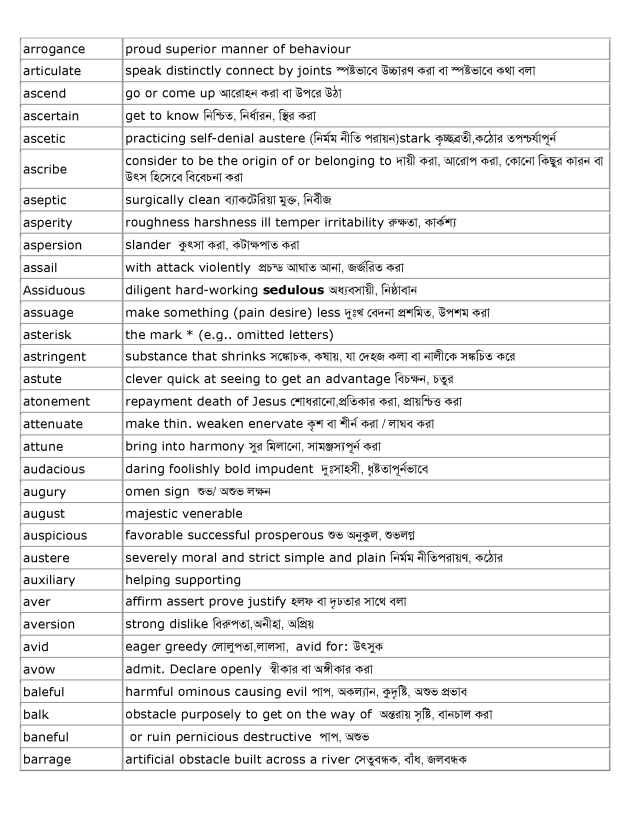 Exempted Category Meaning In Bengali