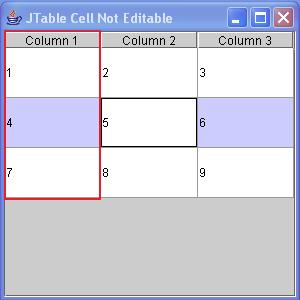 JTable cell editable or non editable