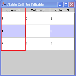 JTable cell editable or non editable