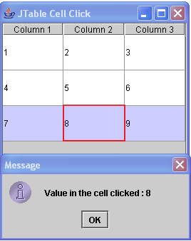 show and check JTable cell value