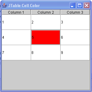 JTable Individual cell color