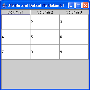JTable using DefaultTableModel