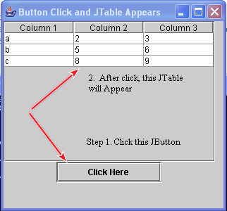 JButton click and JTable appear