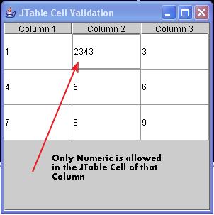 JTable Cell Validation
