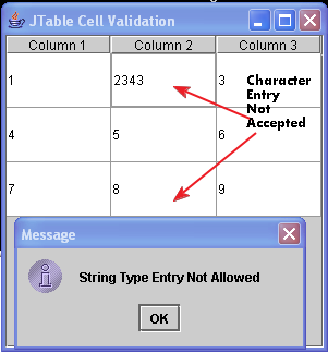 how to make numbers table cells even