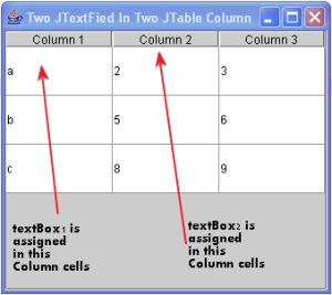 Two JTextField in two different Table Column cell