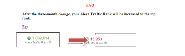 get thousand of organic traffic in your blog and website