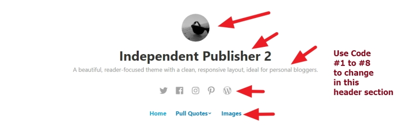 Independent publisher 2 header social icons, site title,menu modification