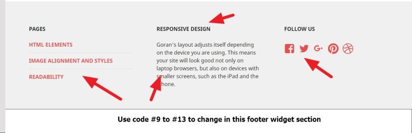 goran theme footer widget section modification