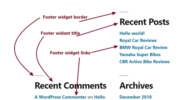 twenty nineteen theme by the wordpress team footer widget title links and border modifications