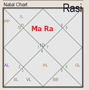 exalted mars with Rahu in lagna and pending karma